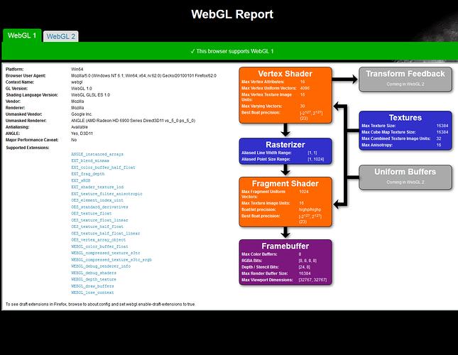 WebGL1